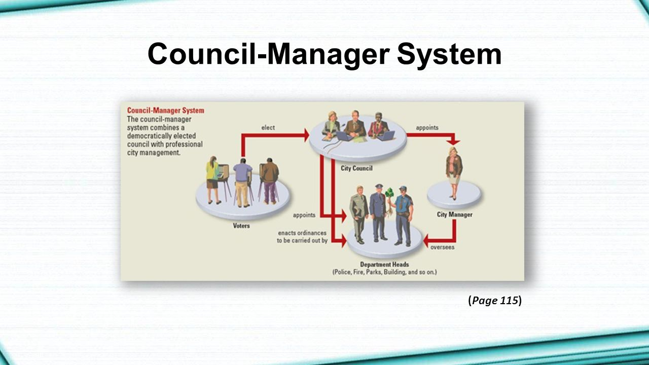 Council-Manager System