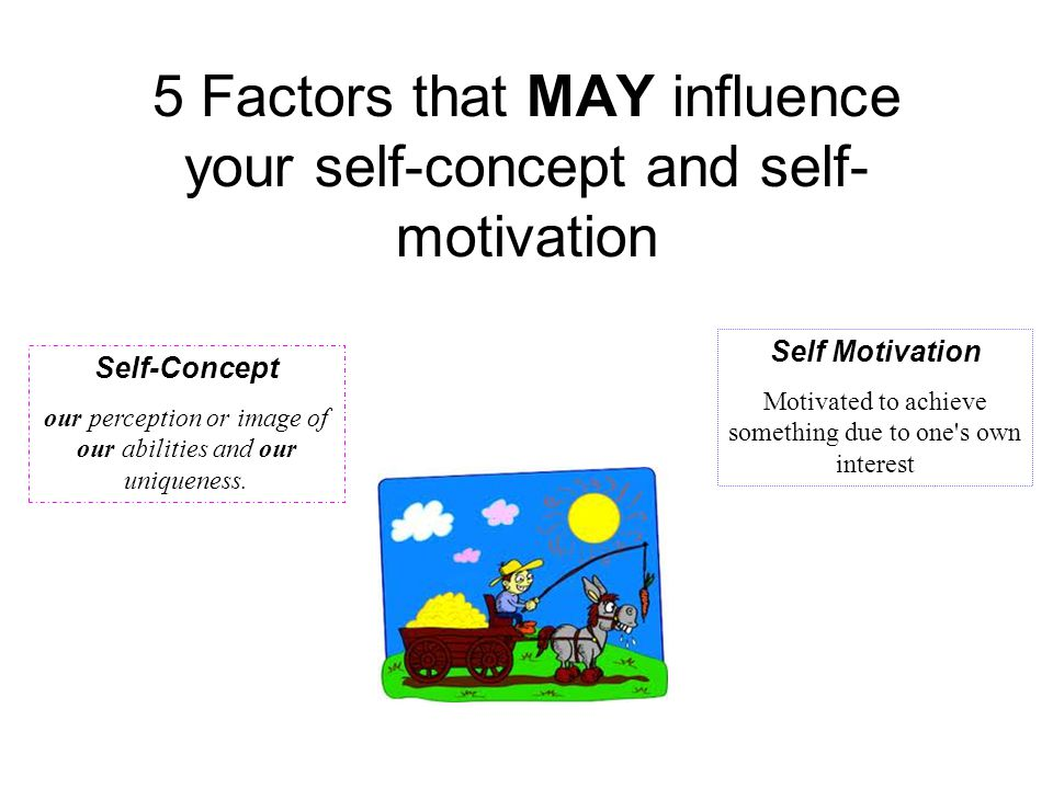 how does income influence our self concept Self-concept i best defined as our beliefs about who we are as an individual and the role we play in society the way we communicate with the world around us serves as reflec tion of those beliefs by altering the way we communicate, we can not only improve the way we come across people, but change the way we view ourselves.