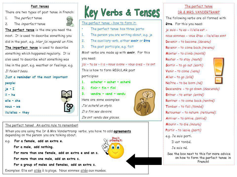 Key Verbs & Tenses Past tenses