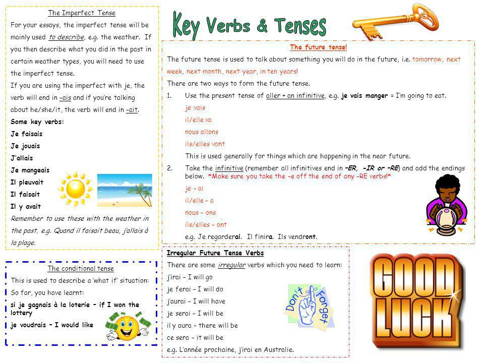 Key Verbs & Tenses The Imperfect Tense