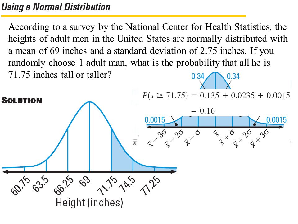 how to choose the right standard deviation