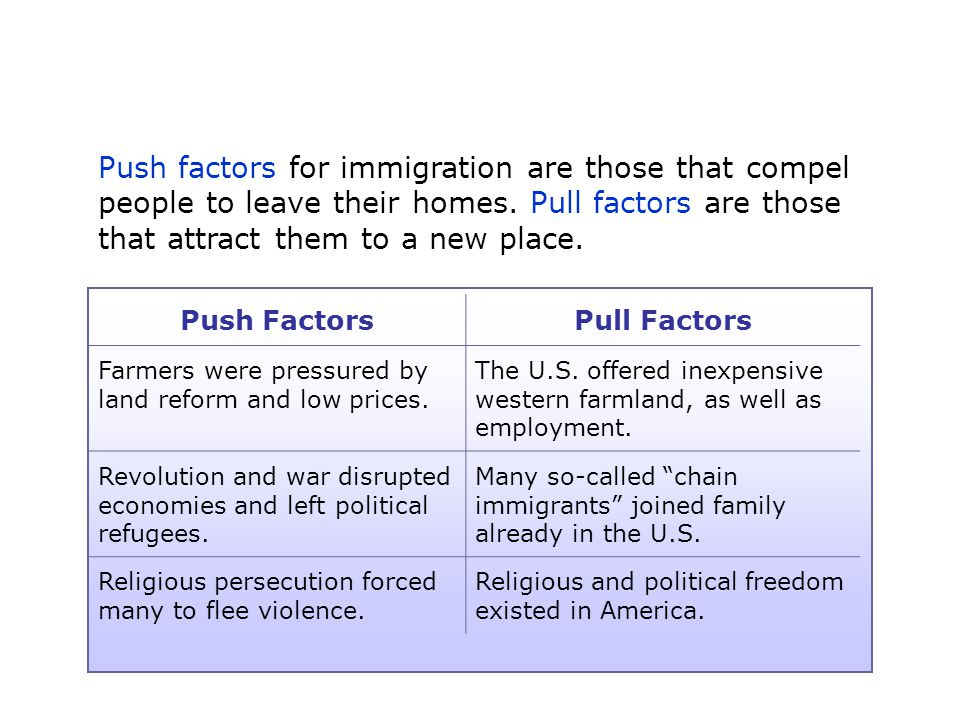 Push & Pull Factors for Italian Immigrants