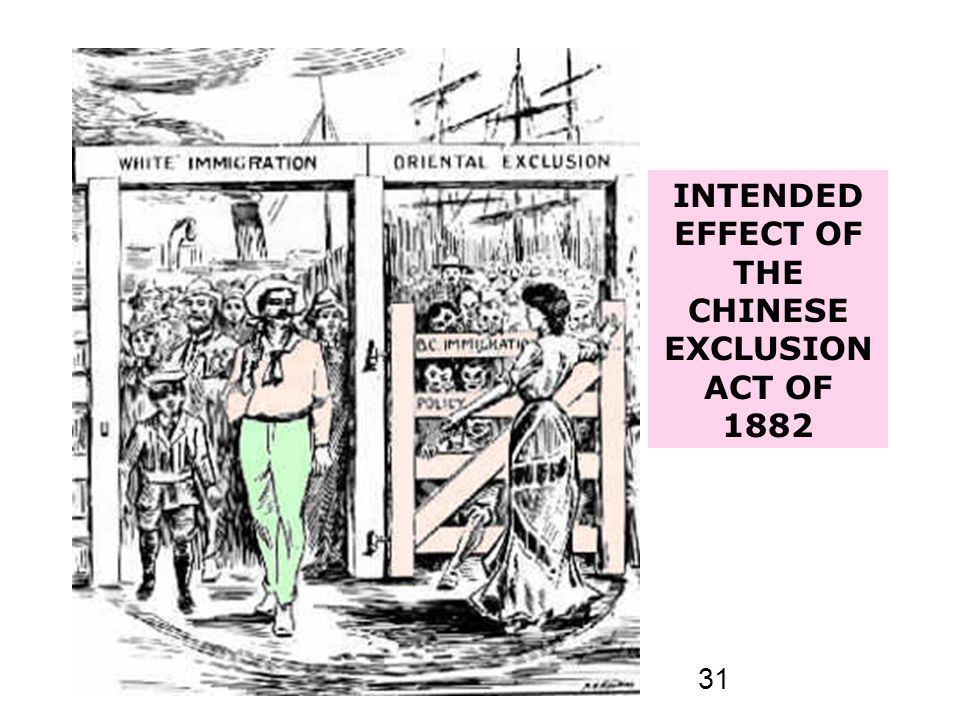 impact of the chinese exclusion act essay Paragraphs in one chapter to chinese immigration and the chinese exclusion act chinese immigrants played a key role in 19th century lesson includes a lecture, visual discovery, document analysis, and culminating essay the lesson is that this policy remained in effect until 1920 for immigrants other than chinese.