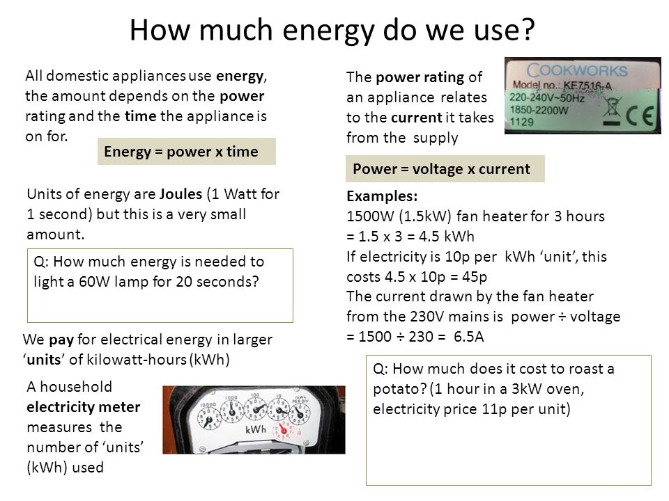 How Much Does Electricity Cost For A 1 Bedroom Apartment 28 Images Write Down The Energy