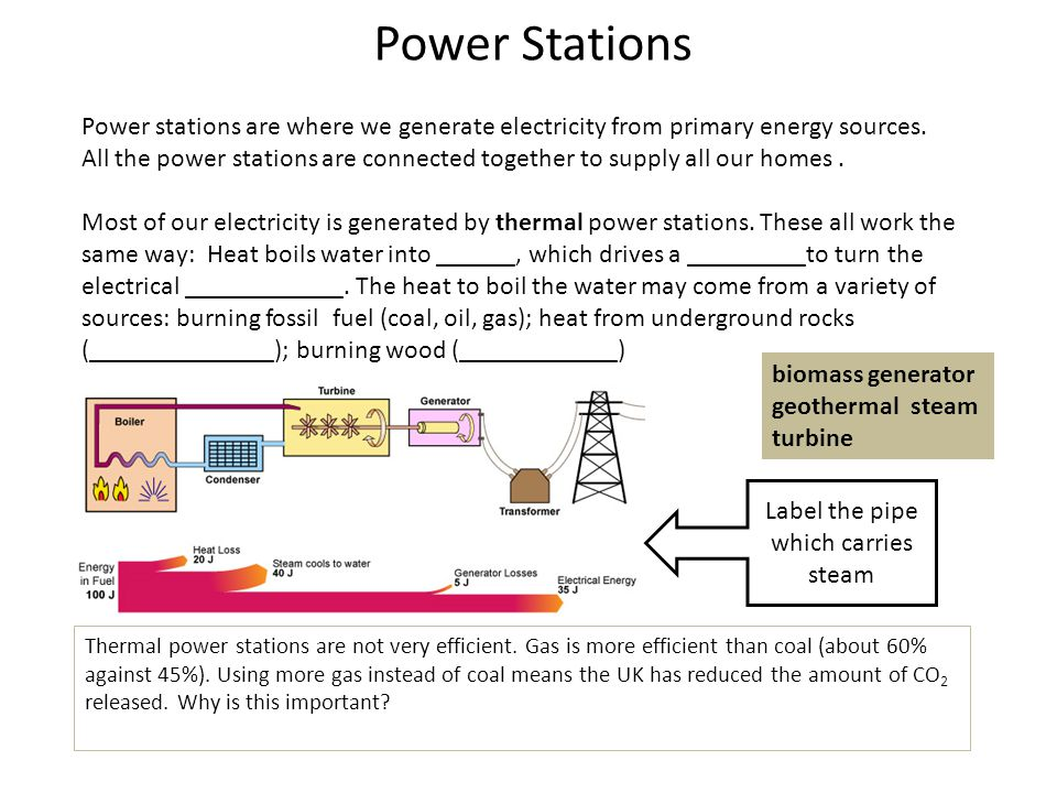 Unit p3 sustainable energy ppt download for Most efficient heat source for home