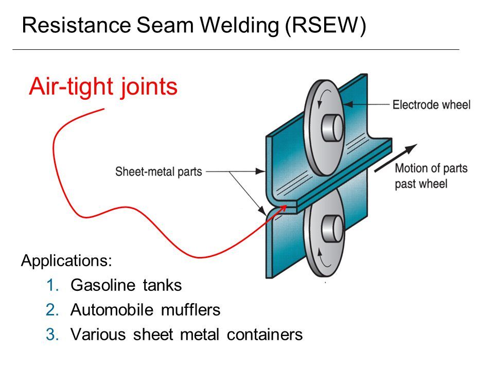Air‑tight joints Resistance Seam Welding (RSEW) Gasoline tanks