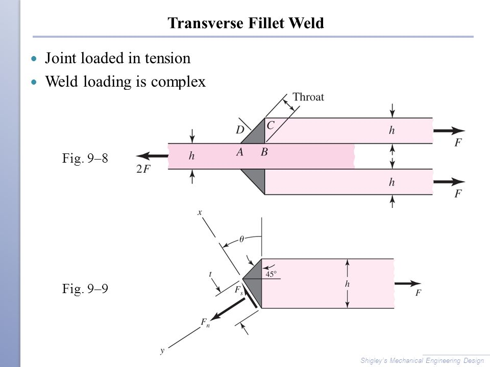 Welding Bonding And The Design Of Permanent Joints Ppt