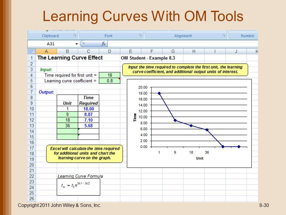 download Omics In Soil