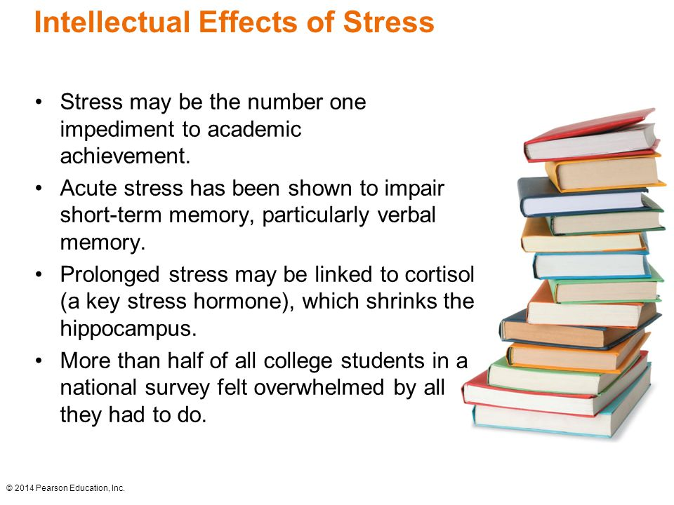 Managing Stress And Coping With Life S Challenges Ppt