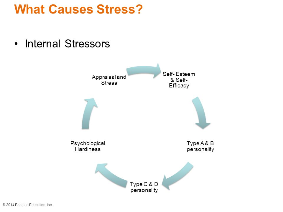 stressor stress and performance In order to understand how people learn to cope with stress, it is important to first reflect on the different conceptualizations of stress and how the coping.