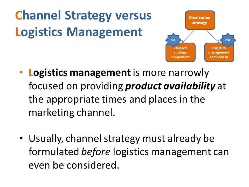 channel strategy How strategy leaders execute on big projects to achieve great results | innovation enterprise.