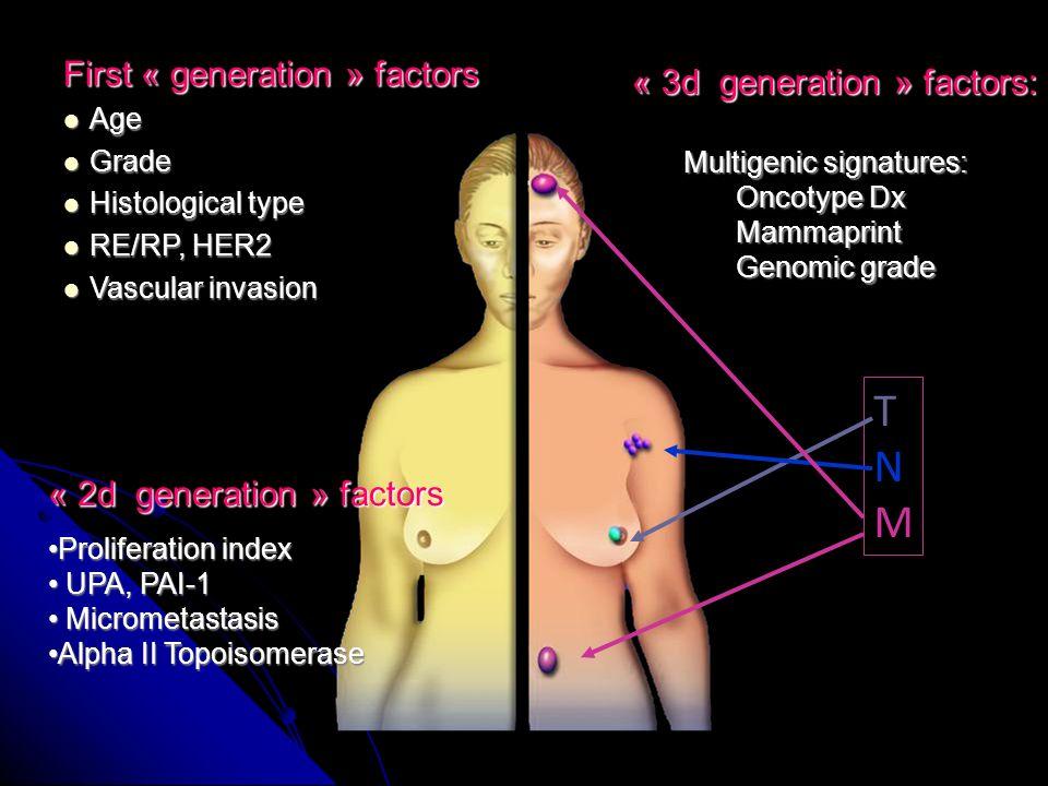 T N M First « generation » factors « 3d generation » factors: