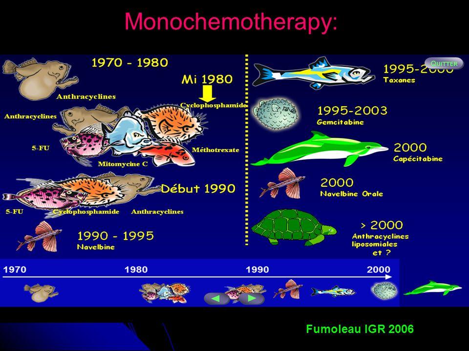 Monochemotherapy: Fumoleau IGR 2006