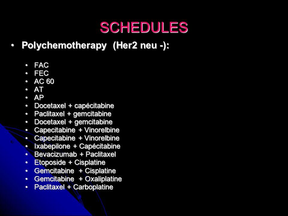 SCHEDULES Polychemotherapy (Her2 neu -): FAC FEC AC 60 AT AP