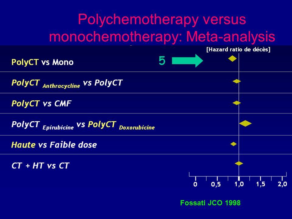 Polychemotherapy versus monochemotherapy: Meta-analysis