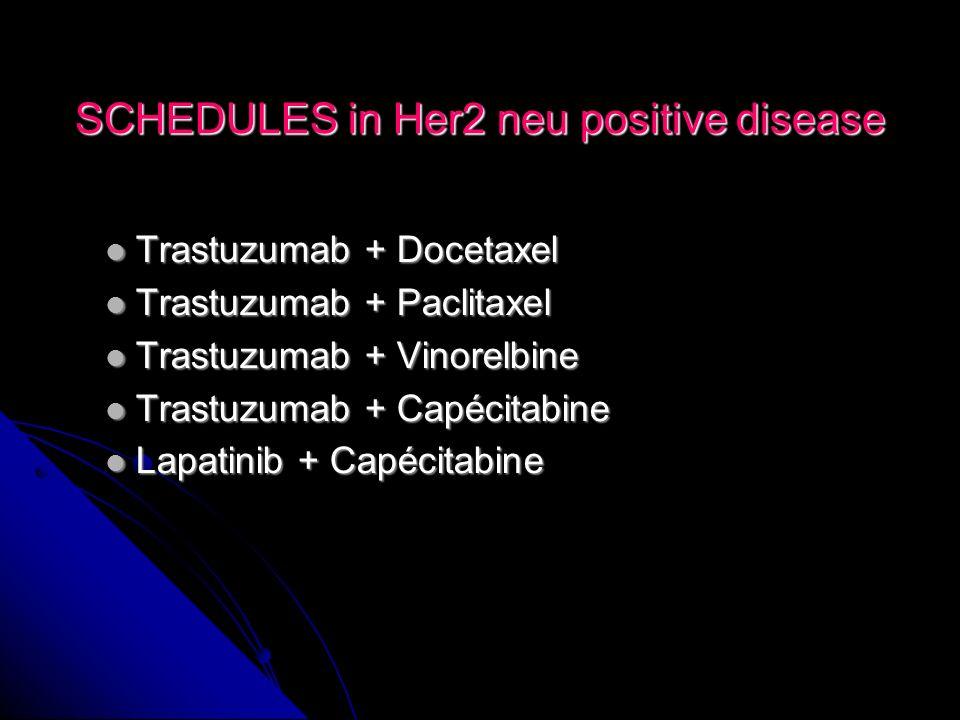 SCHEDULES in Her2 neu positive disease