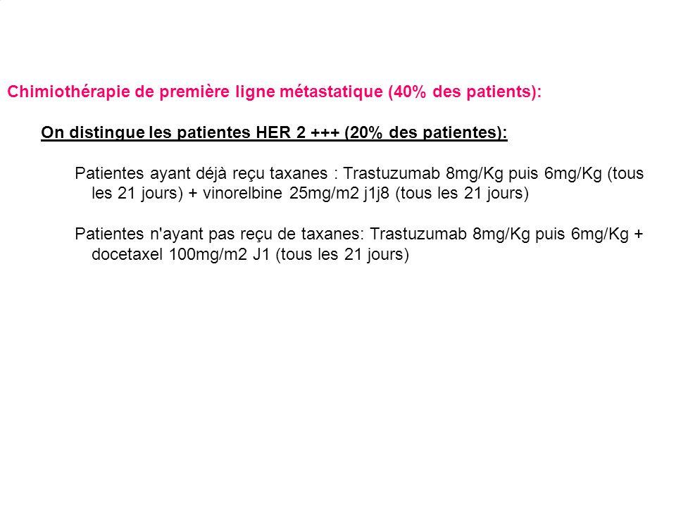 Chimiothérapie de première ligne métastatique (40% des patients):
