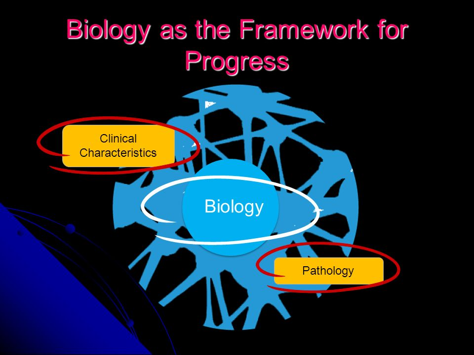 Biology as the Framework for Progress