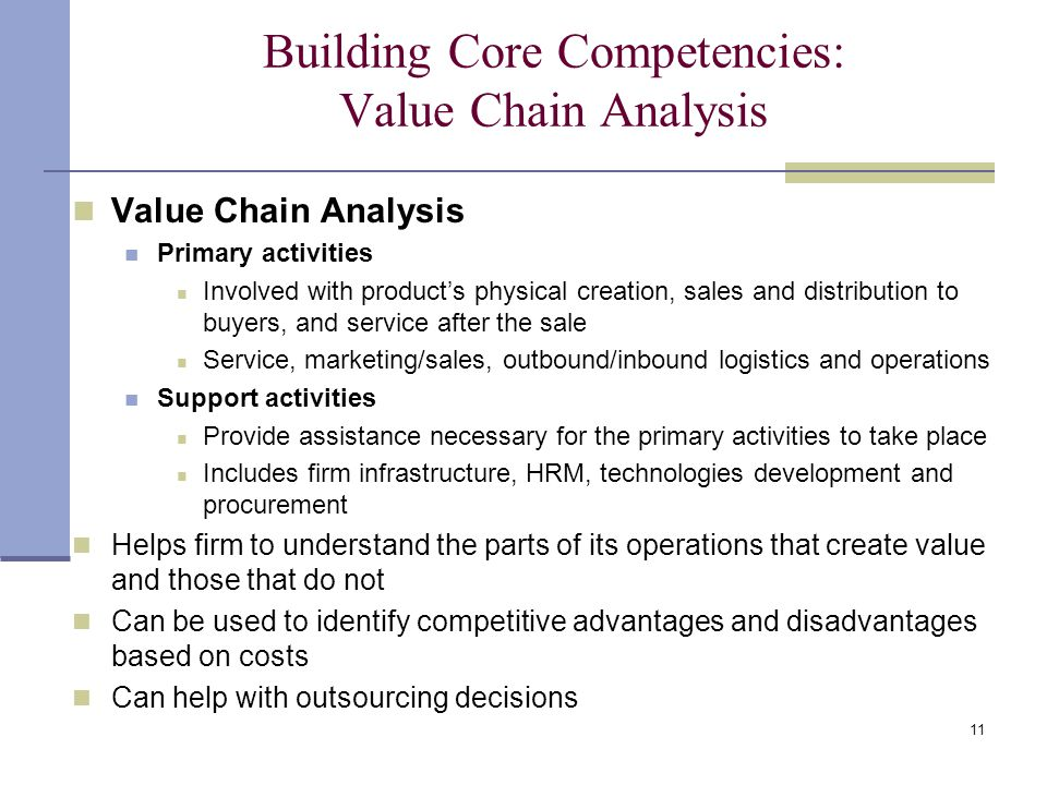 core competencies analysis Develop your core competencies research, analysis and evaluation  competency  pmc open enrollment workshops addressing this competency.