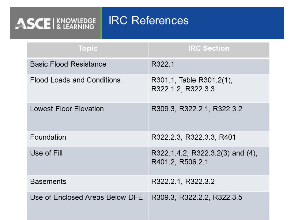 Lowest Floor Elevation Inspection : Designing for flood loads using asce and ppt video