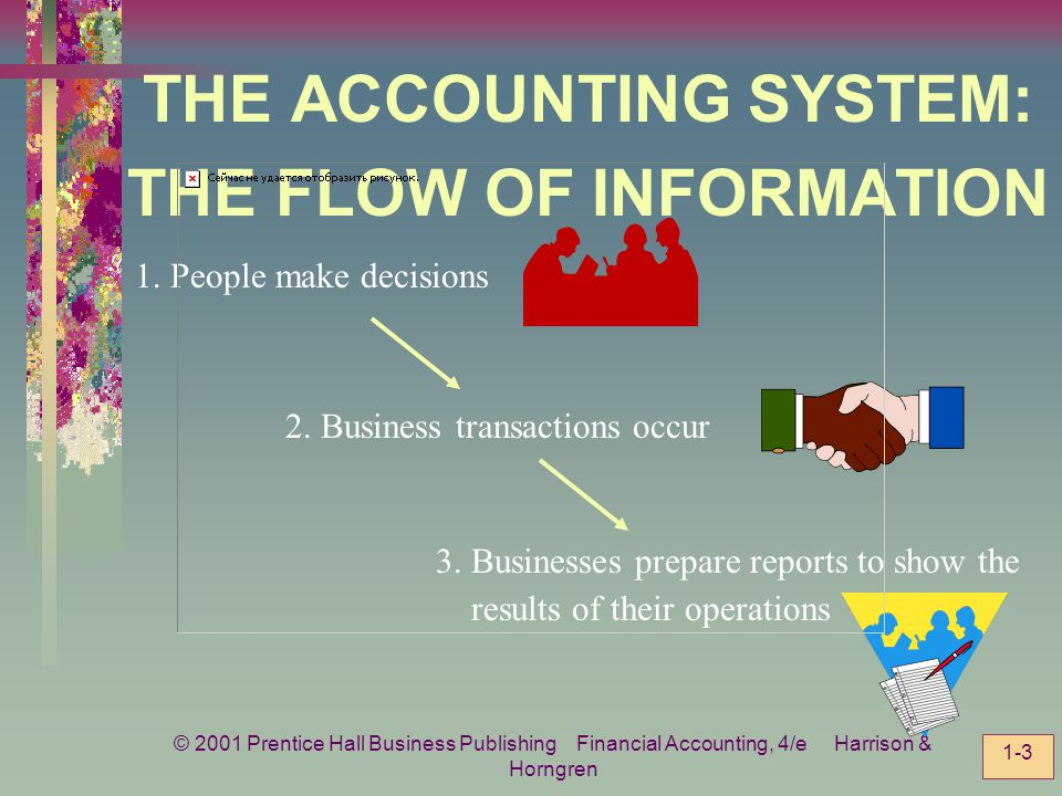 THE ACCOUNTING SYSTEM: THE FLOW OF INFORMATION