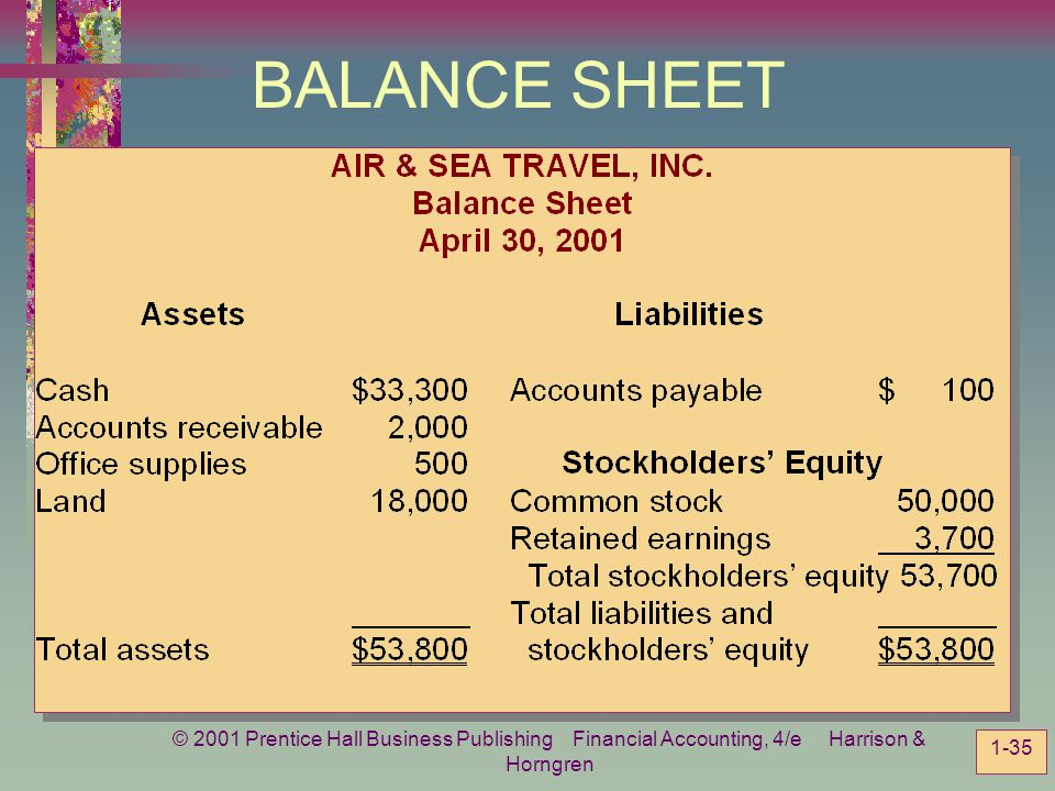 BALANCE SHEET © 2001 Prentice Hall Business Publishing Financial Accounting, 4/e Harrison & Horngren.