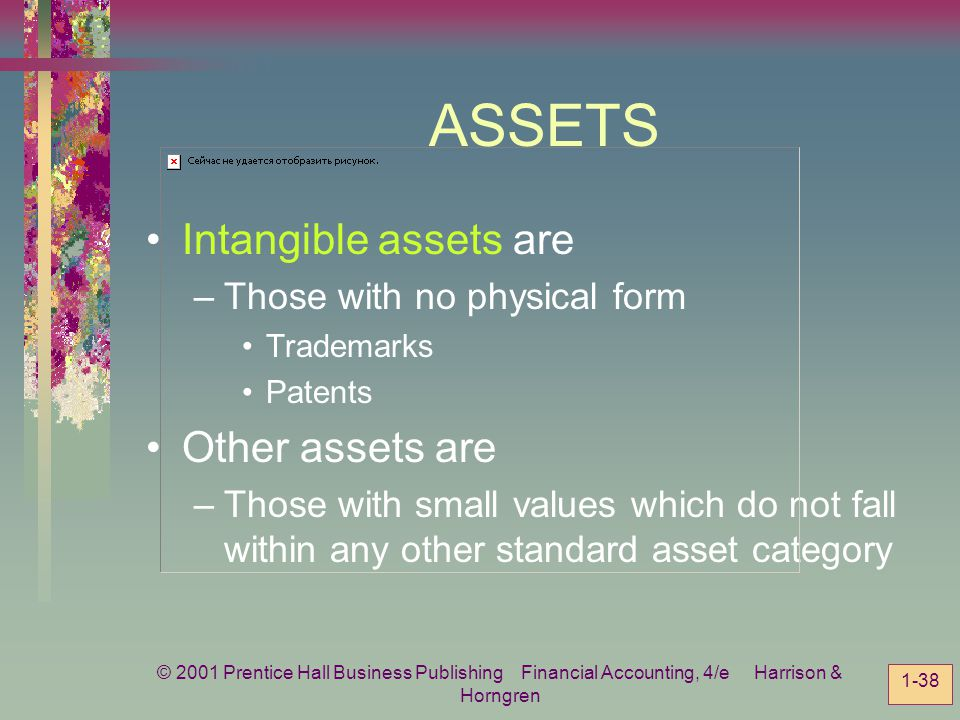 ASSETS Intangible assets are Other assets are