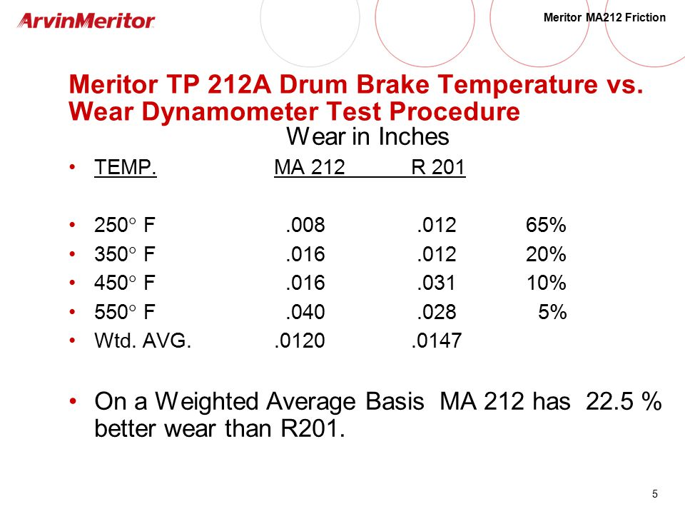 "Brake Lining Comparison Chart : Meritor ""ma brand friction material ma ppt video online"