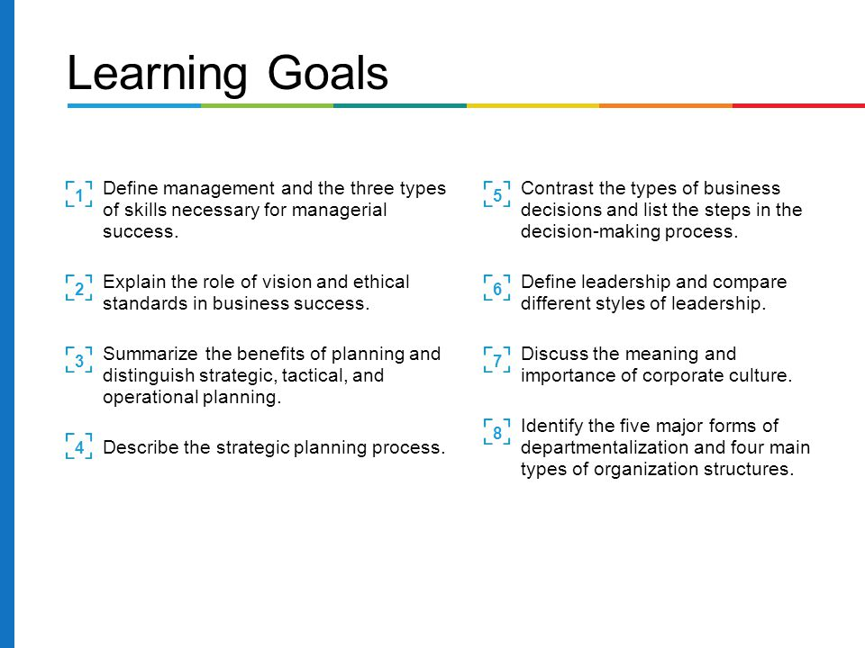 Learning Goals Define management and the three types of skills necessary for managerial success.