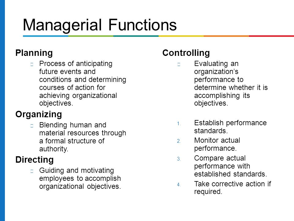 Managerial Functions Planning Organizing Directing Controlling