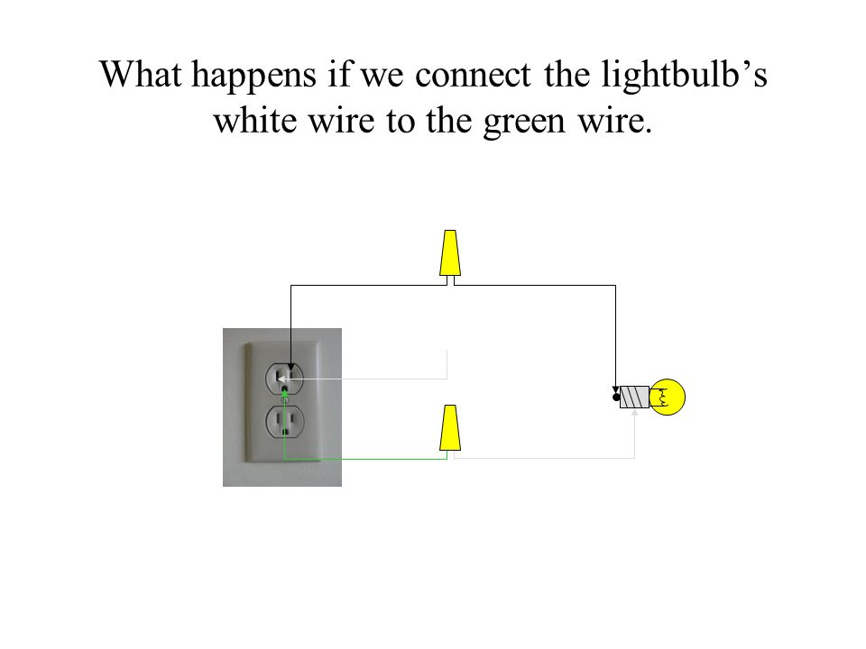 ES Lesson 1: What is the science of electricity? - ppt download