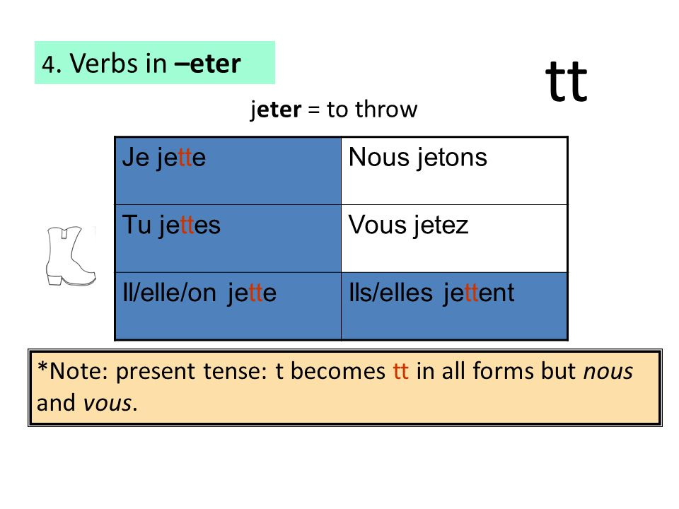 tt 4. Verbs in –eter jeter = to throw Je jette Nous jetons Tu jettes