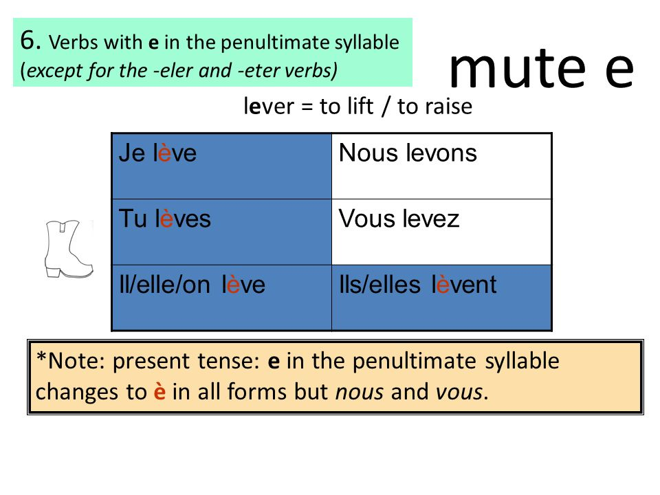 mute e 6. Verbs with e in the penultimate syllable