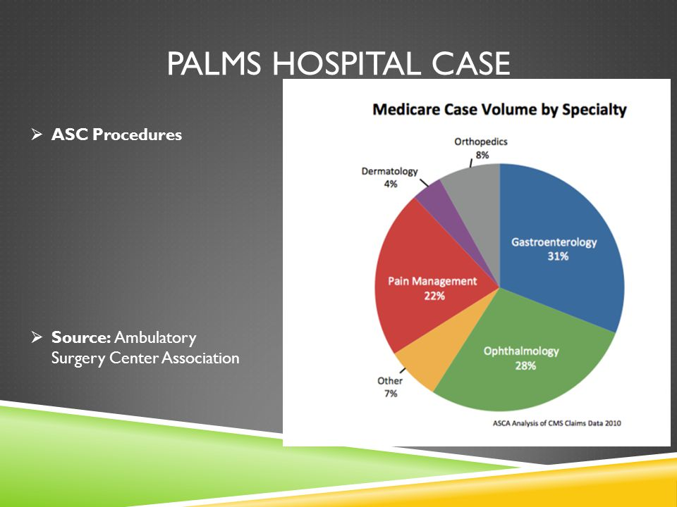 palms hospital traditional project analysis Figure 62: feronia phc's hospitals and other healthcare infrastructure   when  projects are to be located on traditional or customary lands under the use by   which is a qualitative data analysis methodology for identifying, analysing, and.