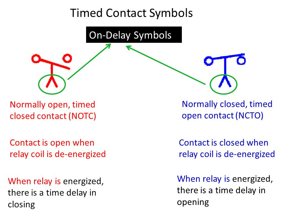 Normally Closed Relay Symbol Dolgularcom