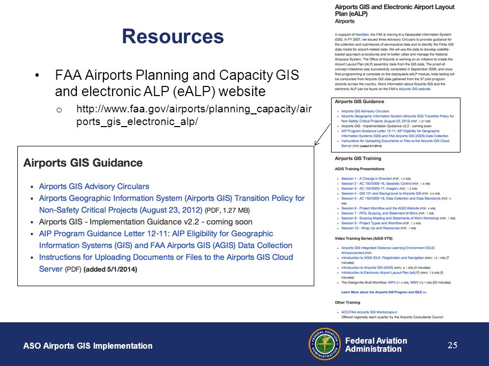 Overview what is agis transition policy imagery ppt video online download Airport planning and design course