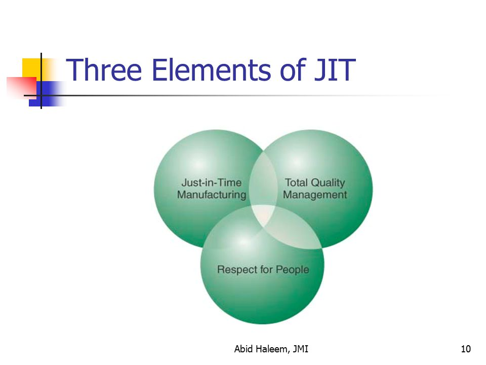Three Elements of JIT Abid Haleem, JMI