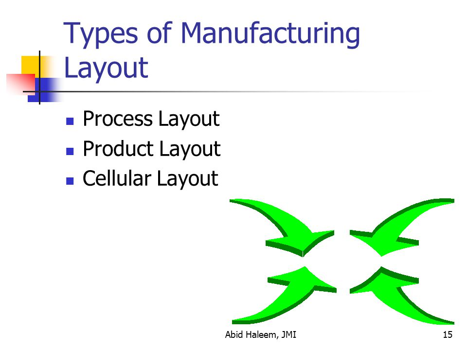 Types of Manufacturing Layout