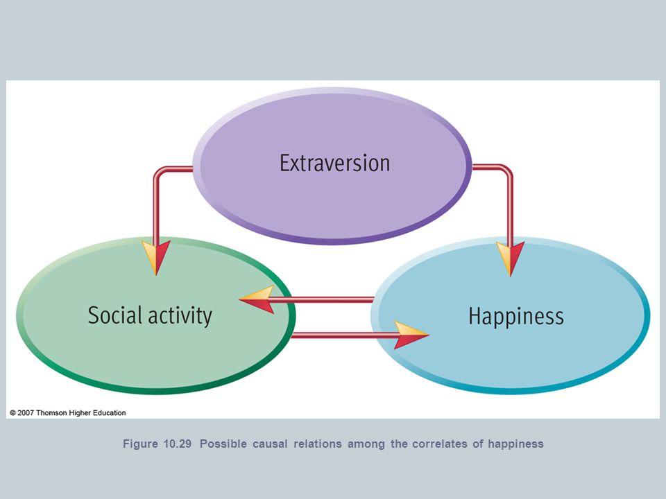 motivation and emotion psychology pdf myers