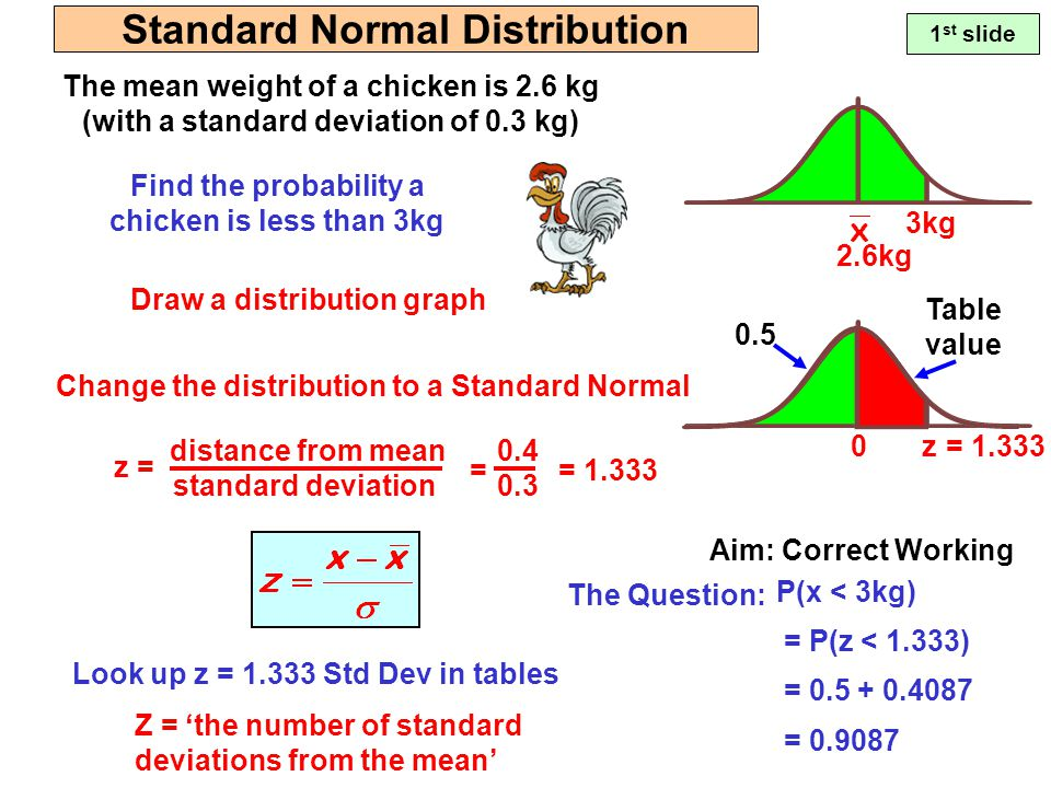 how to change the standard deviation to another standard deviation