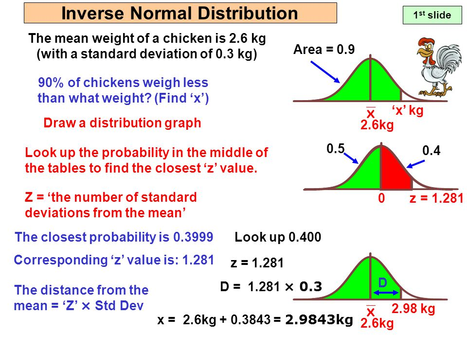 2 5 normal distribution ppt video online download for Table 6 3 gives the mean distance