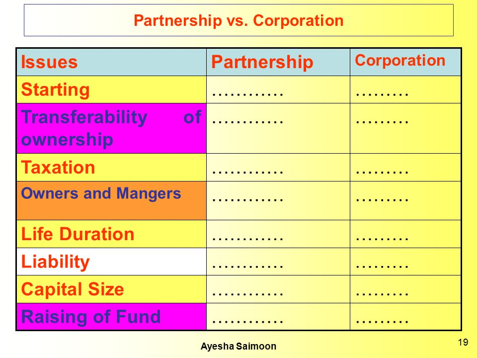 Partnership vs. Corporation
