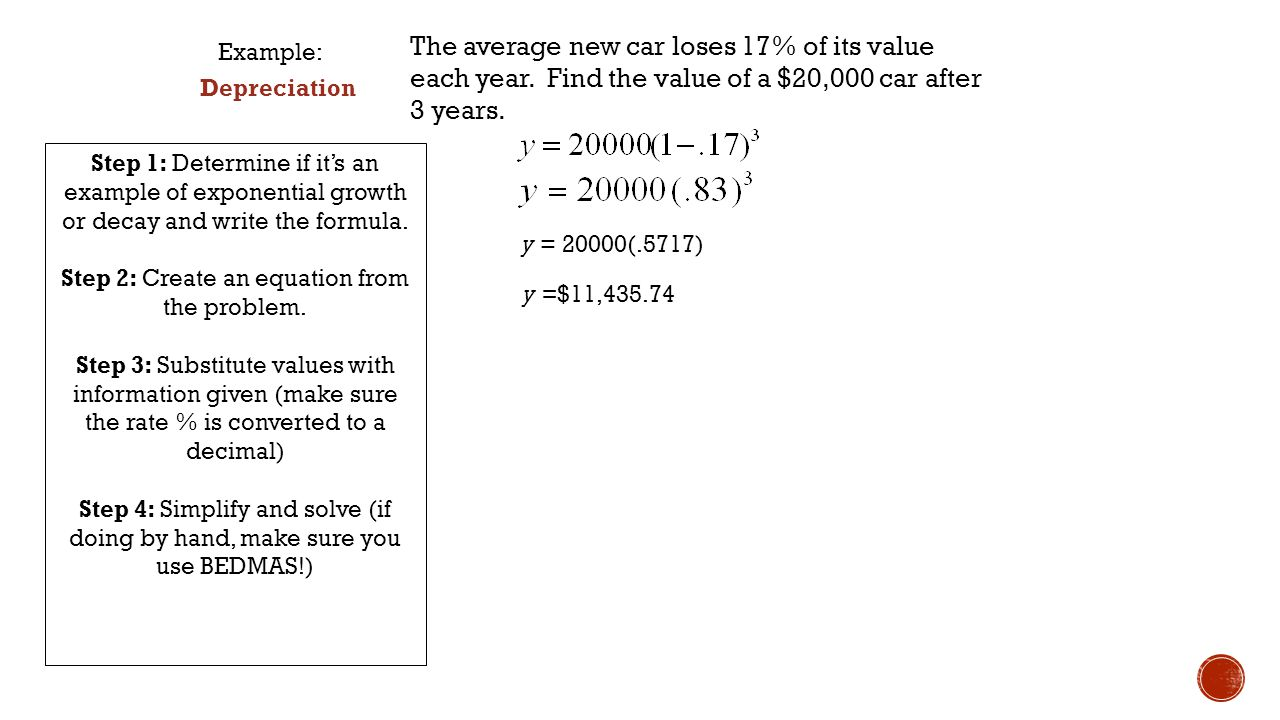 Compound interest and depreciation worksheet with answers