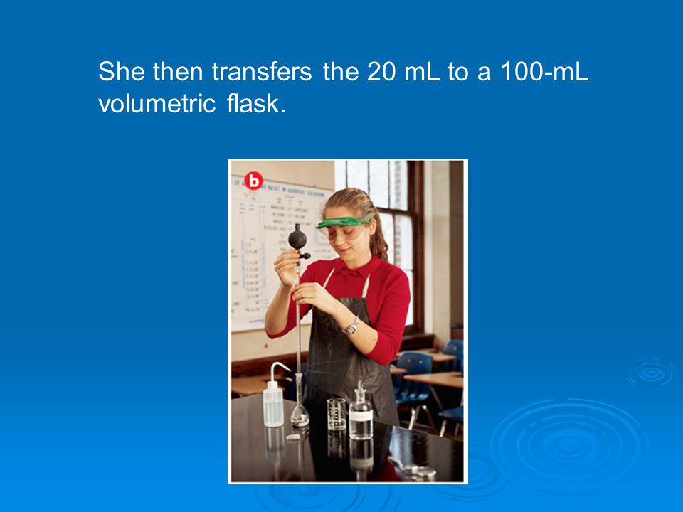 She then transfers the 20 mL to a 100-mL volumetric flask.