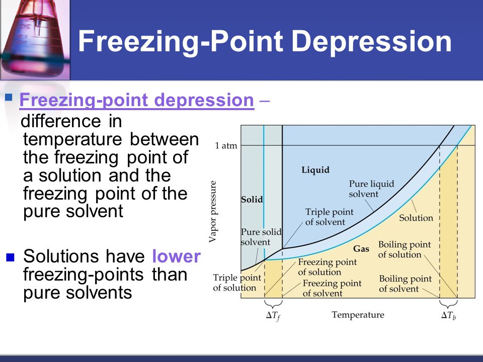 lowering the freezing point of water The freezing point of an aqueous system is lowered by adding to the system a freezing point lowering quantity of at least one and preferably two or more water soluble.