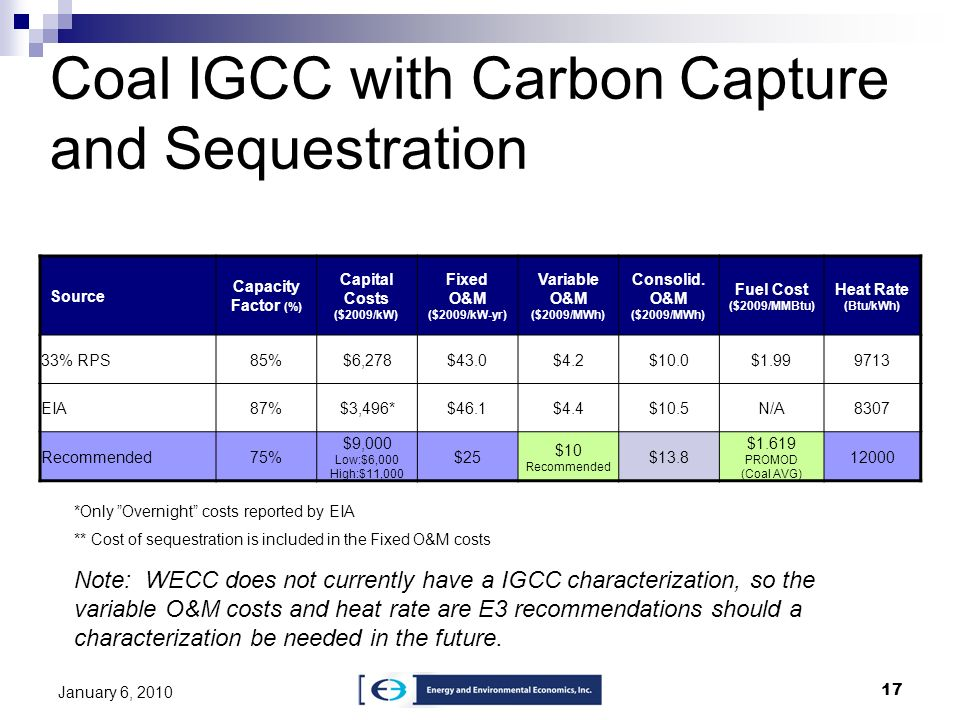 Coal IGCC with Carbon Capture and Sequestration