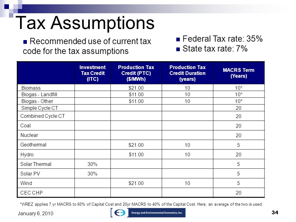 Tax Assumptions Federal Tax rate: 35%