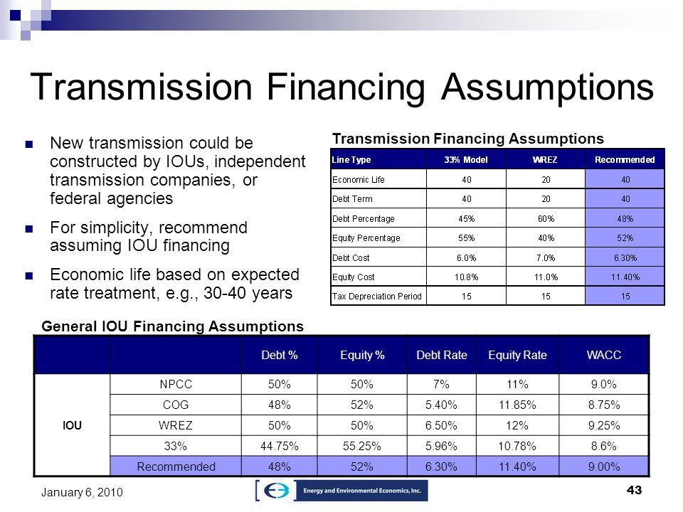 Transmission Financing Assumptions