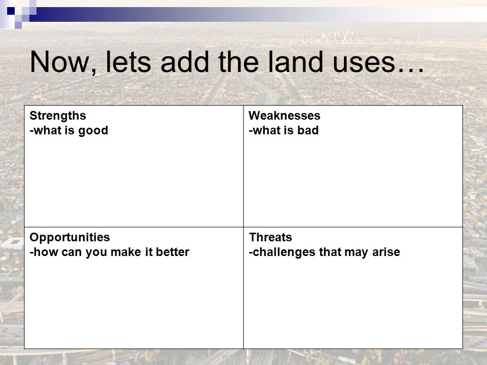 Now, lets add the land uses…