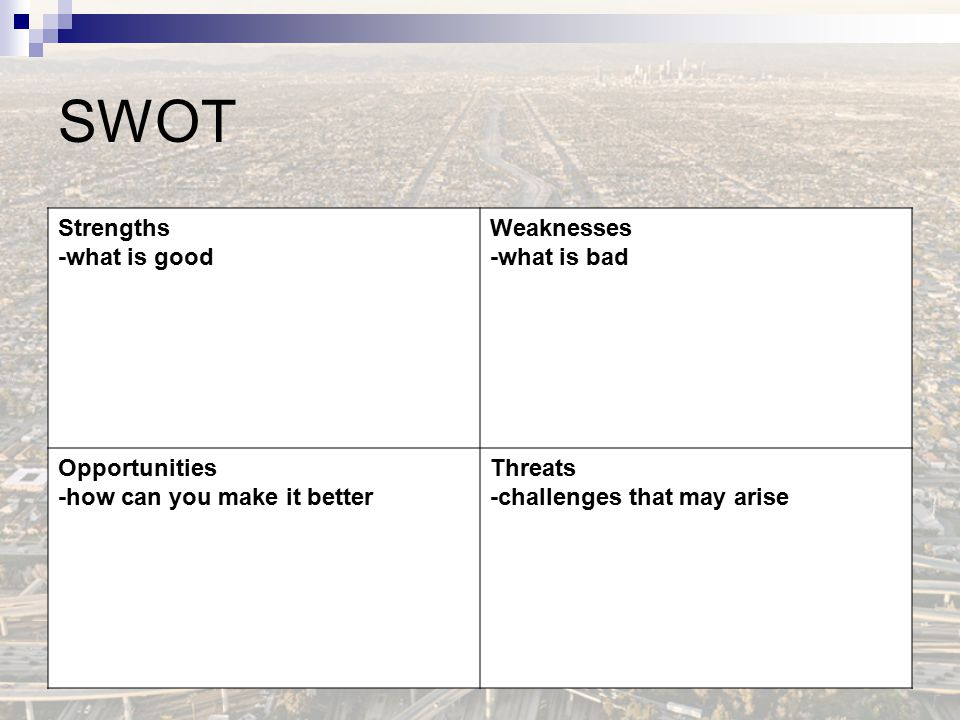 SWOT Strengths -what is good Weaknesses -what is bad Opportunities